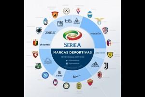 MACRON - лидер технических спонсоров клубов итальянской Серии А